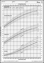 Tillväxtkurvor för nedladdning - BLF's delförening för ...